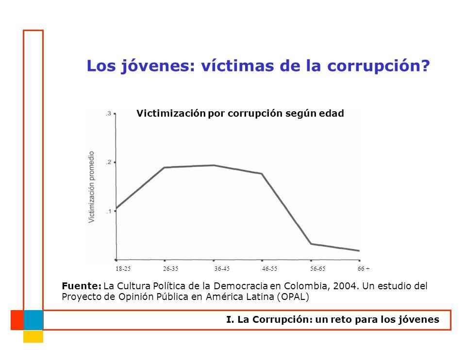 Los jóvenes: víctimas de la corrupción