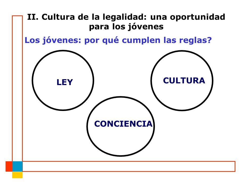II. Cultura de la legalidad: una oportunidad para los jóvenes