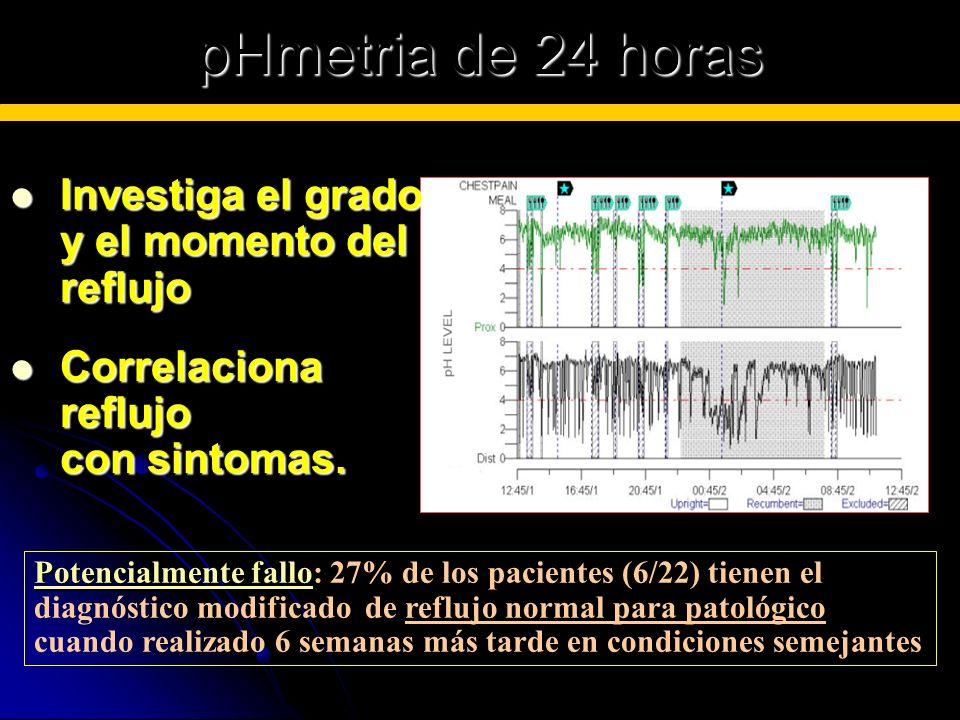 pHmetria de 24 horas Investiga el grado y el momento del reflujo