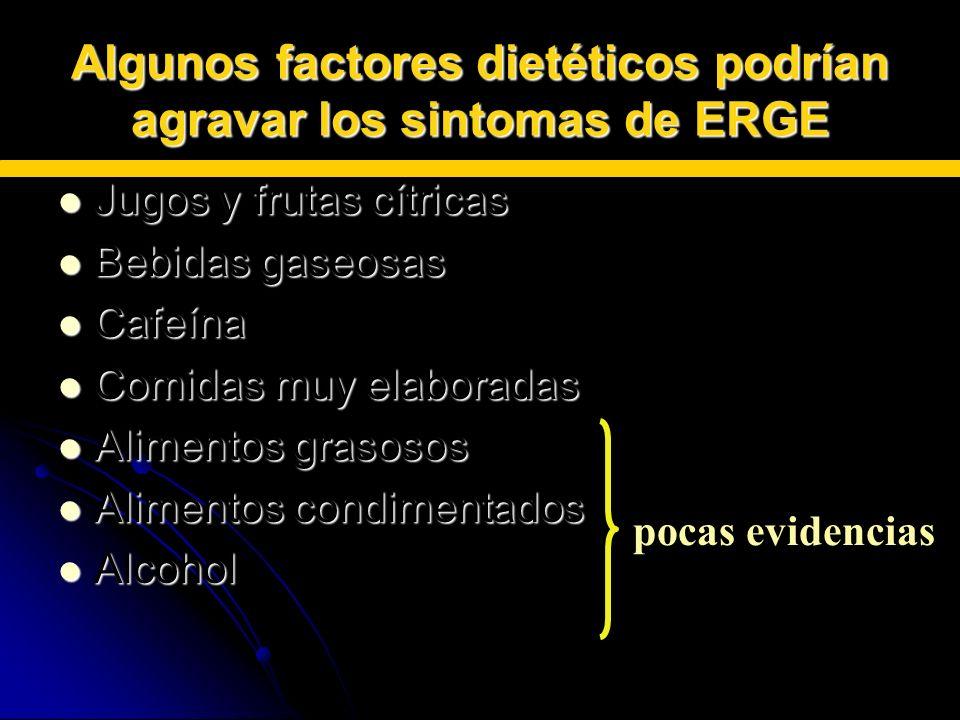 Algunos factores dietéticos podrían agravar los sintomas de ERGE