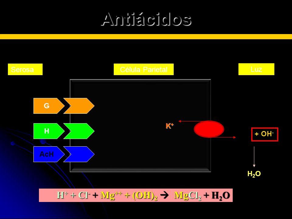Antiácidos H+ + Cl- + Mg++ + (OH)2  MgCl2 + H2O Serosa