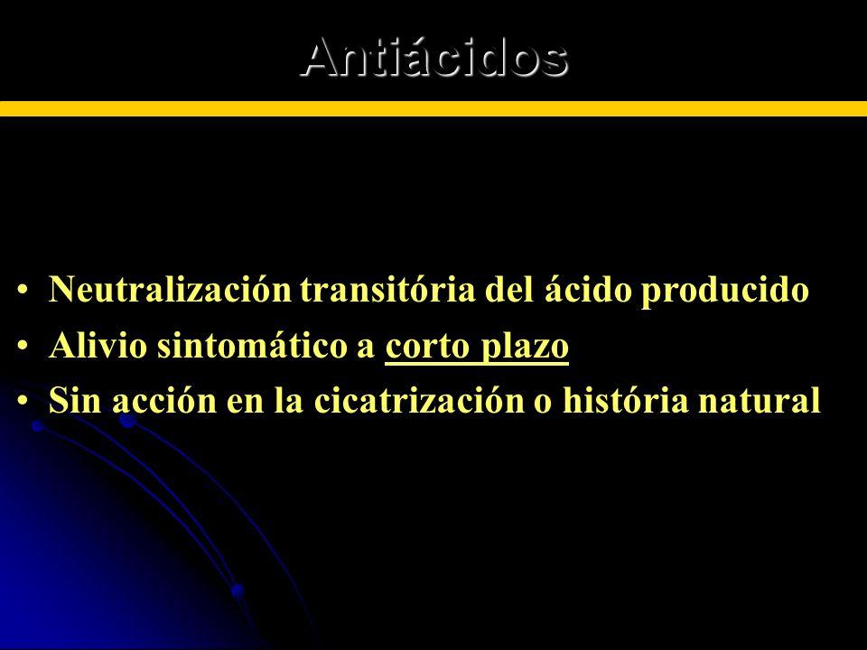 Antiácidos Neutralización transitória del ácido producido