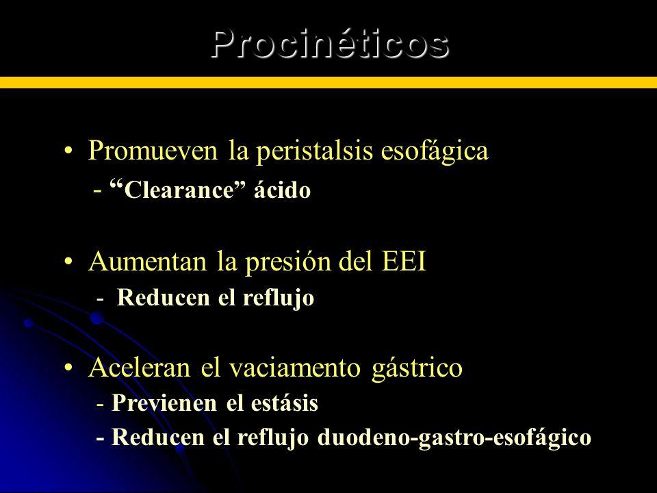 Procinéticos Promueven la peristalsis esofágica - Clearance ácido