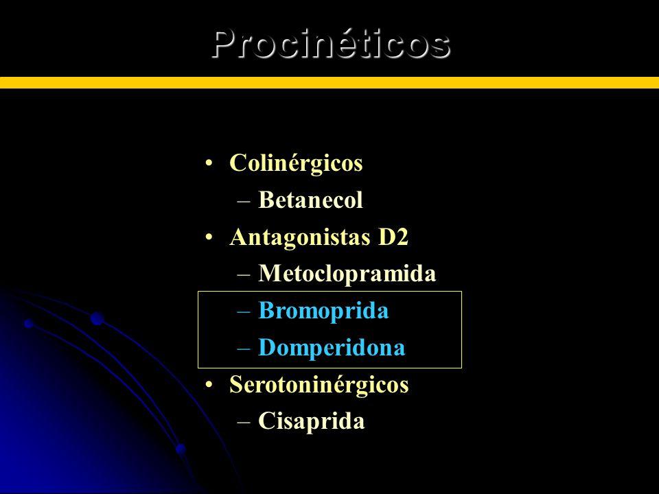 Procinéticos Colinérgicos Betanecol Antagonistas D2 Metoclopramida