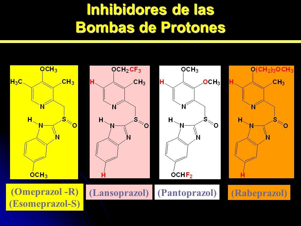 Inhibidores de las Bombas de Protones