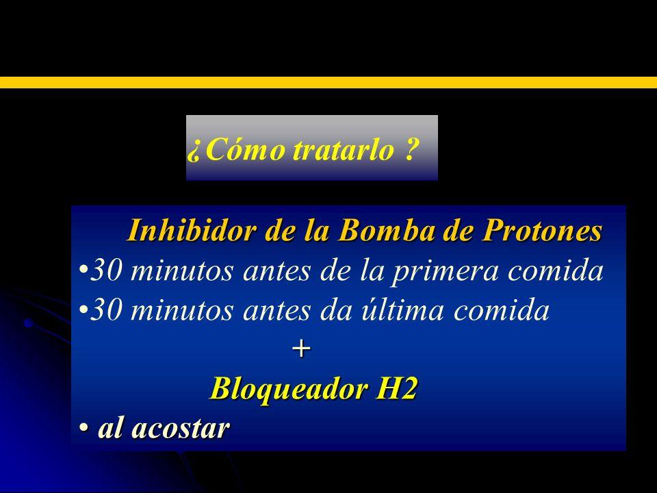 ESCAPE ÁCIDO NOTURNO Cómo tratarlo Inhibidor de la Bomba de Protones. 30 minutos antes de la primera comida.