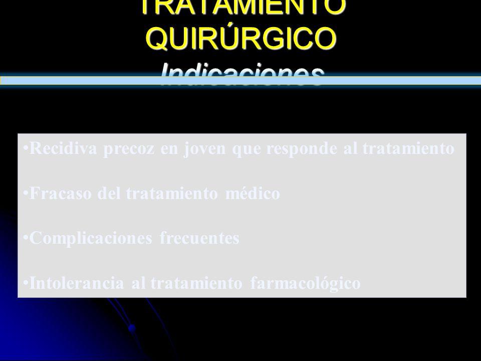 TRATAMIENTO QUIRÚRGICO Indicaciones