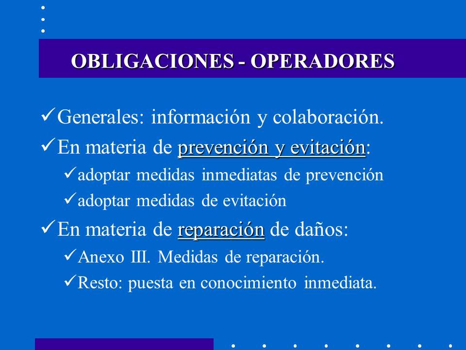 OBLIGACIONES - OPERADORES