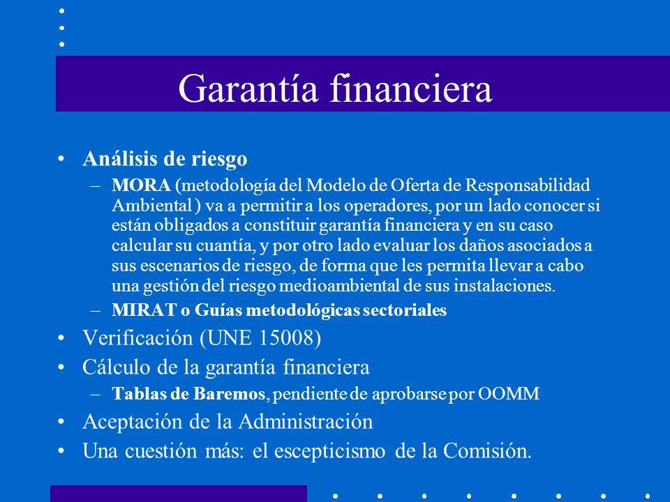 Garantía financiera Análisis de riesgo Verificación (UNE 15008)