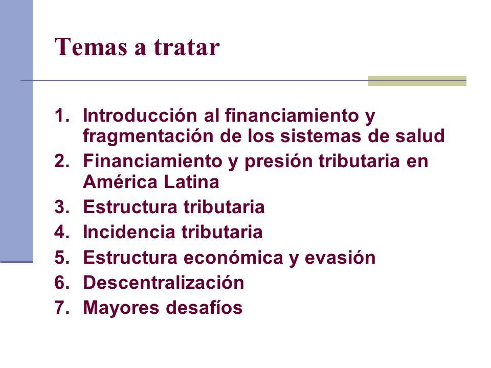Temas a tratar Introducción al financiamiento y fragmentación de los sistemas de salud. Financiamiento y presión tributaria en América Latina.