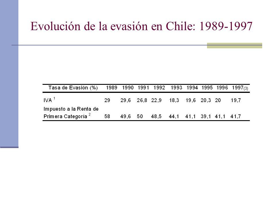 Evolución de la evasión en Chile: 1989-1997