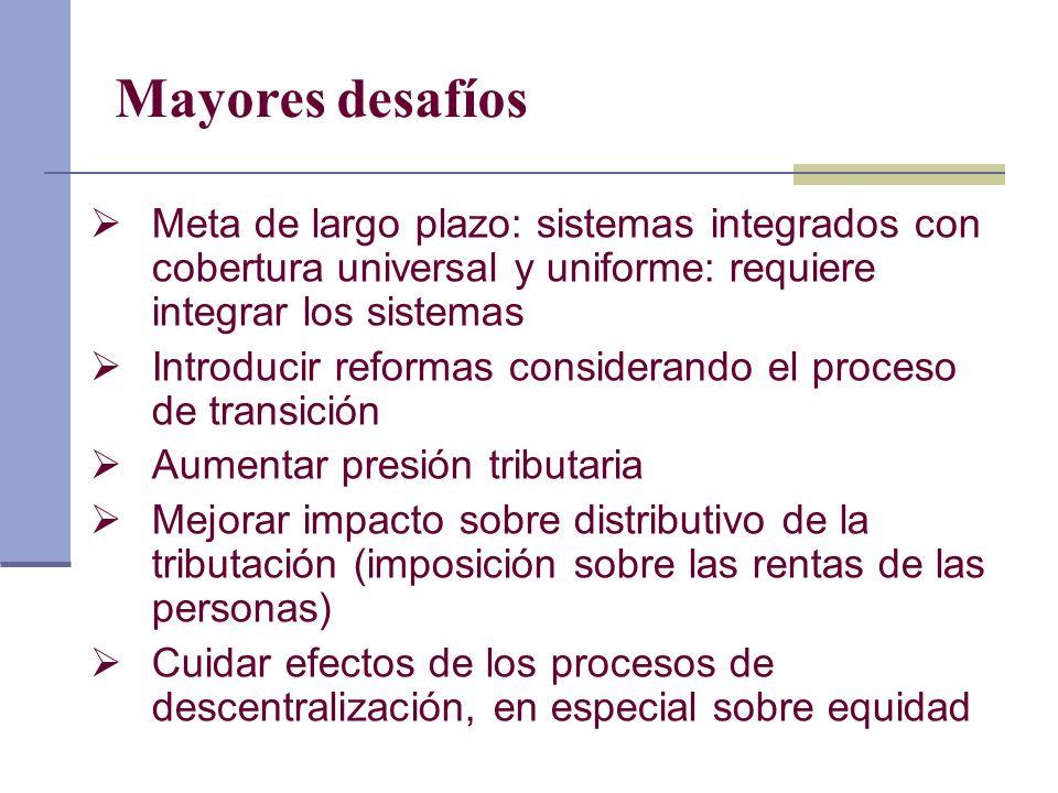 Mayores desafíos Meta de largo plazo: sistemas integrados con cobertura universal y uniforme: requiere integrar los sistemas.