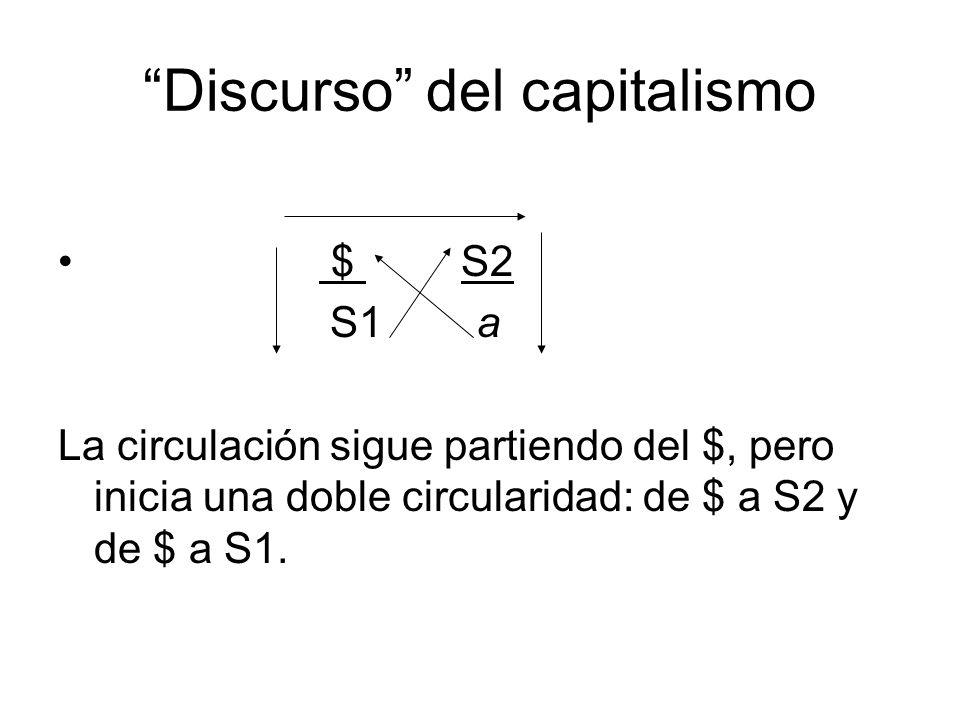 Discurso del capitalismo