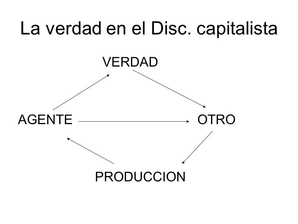 La verdad en el Disc. capitalista