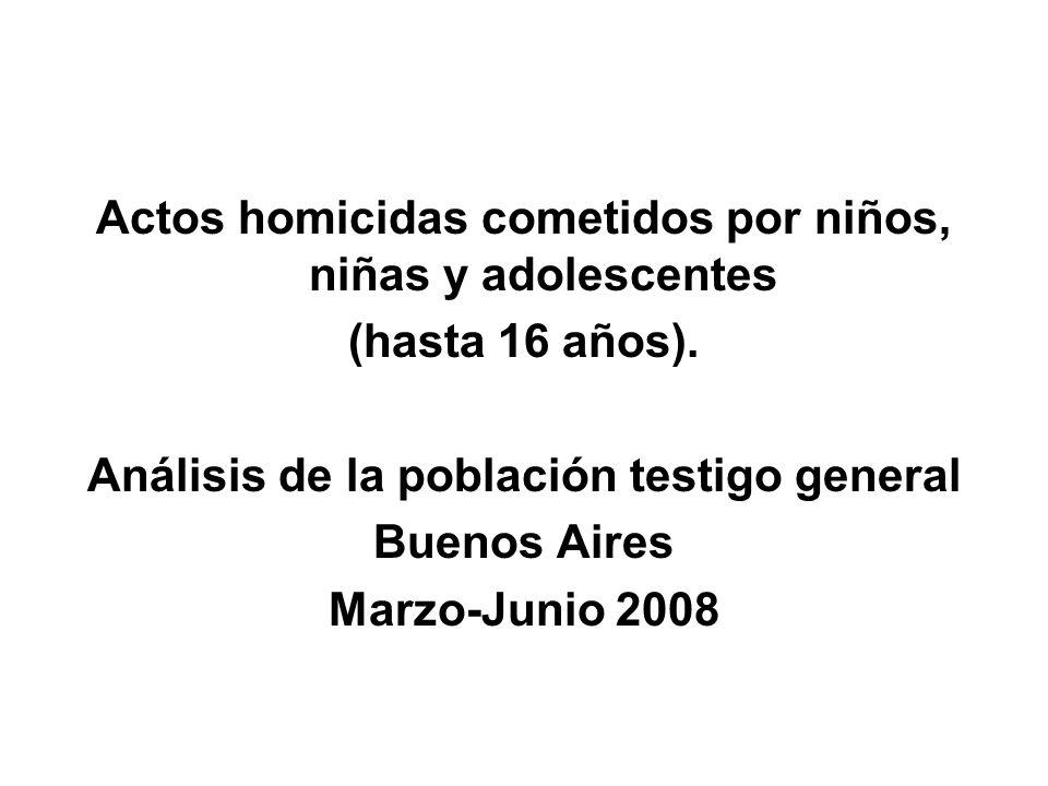 Actos homicidas cometidos por niños, niñas y adolescentes