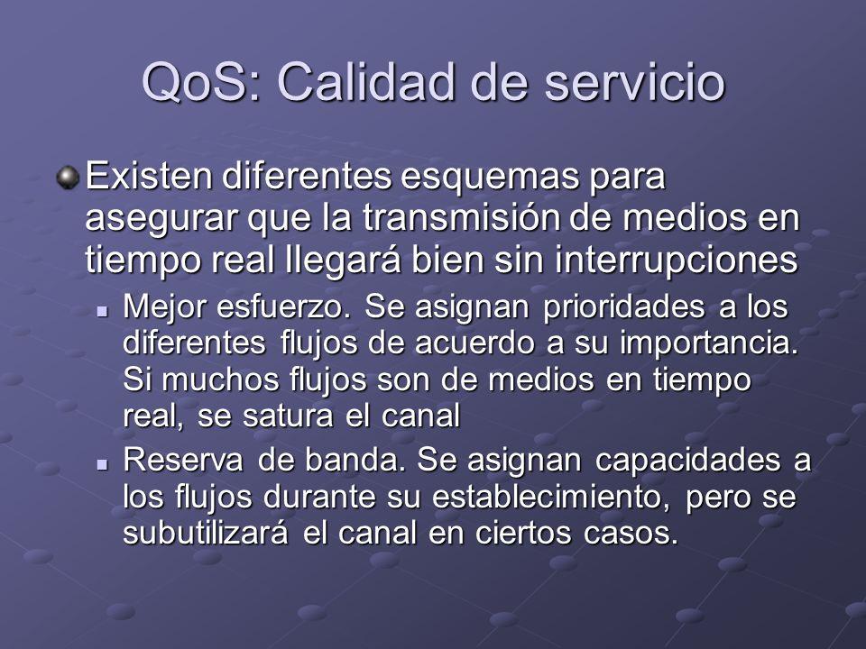 QoS: Calidad de servicio