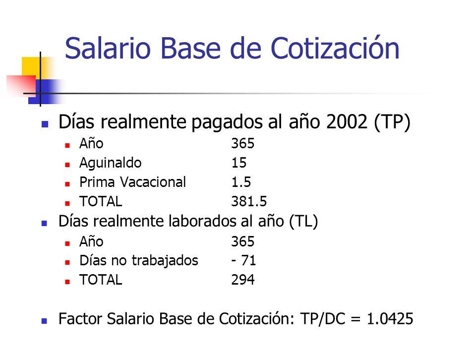 Salario Base de Cotización