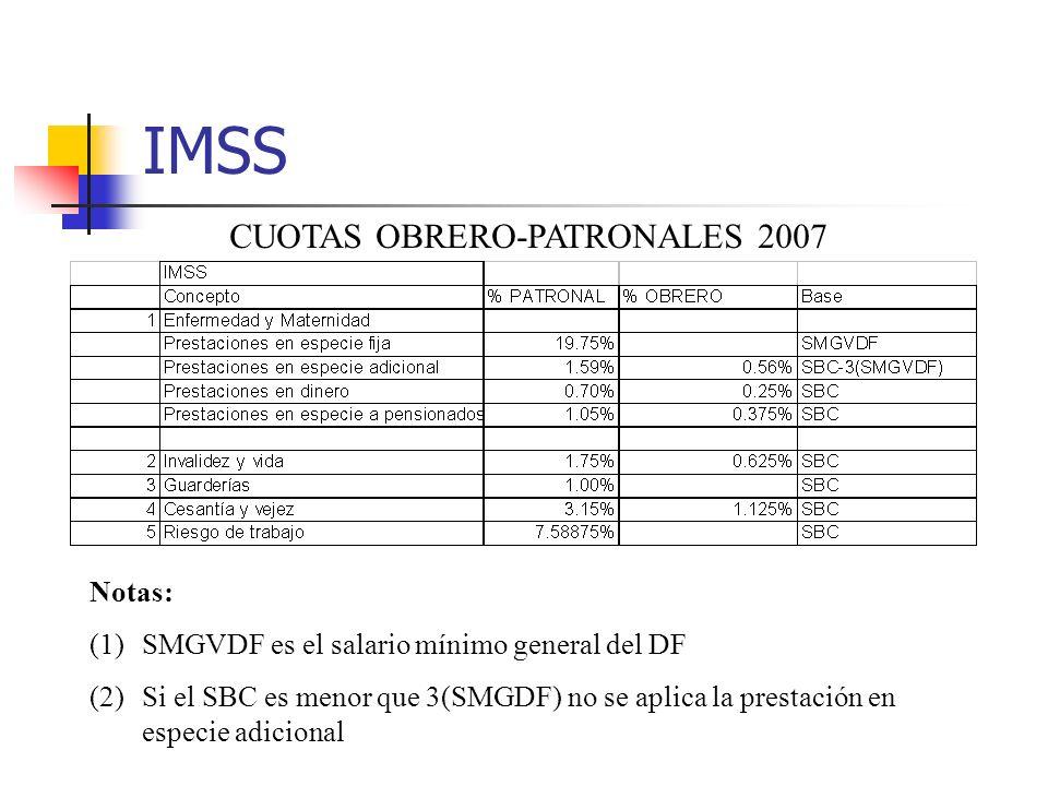 IMSS CUOTAS OBRERO-PATRONALES 2007 Notas: