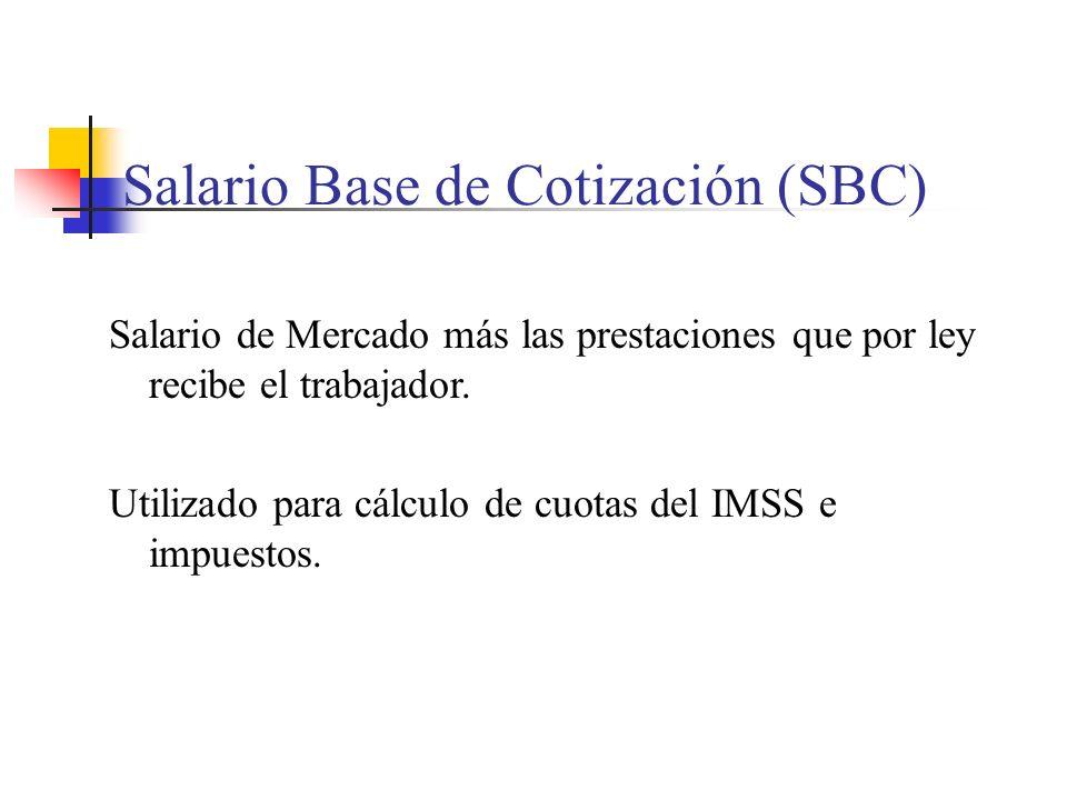 Salario Base de Cotización (SBC)