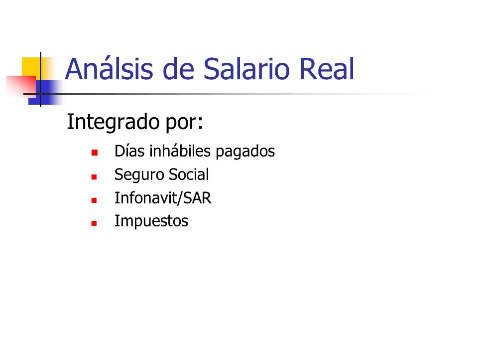 Análsis de Salario Real
