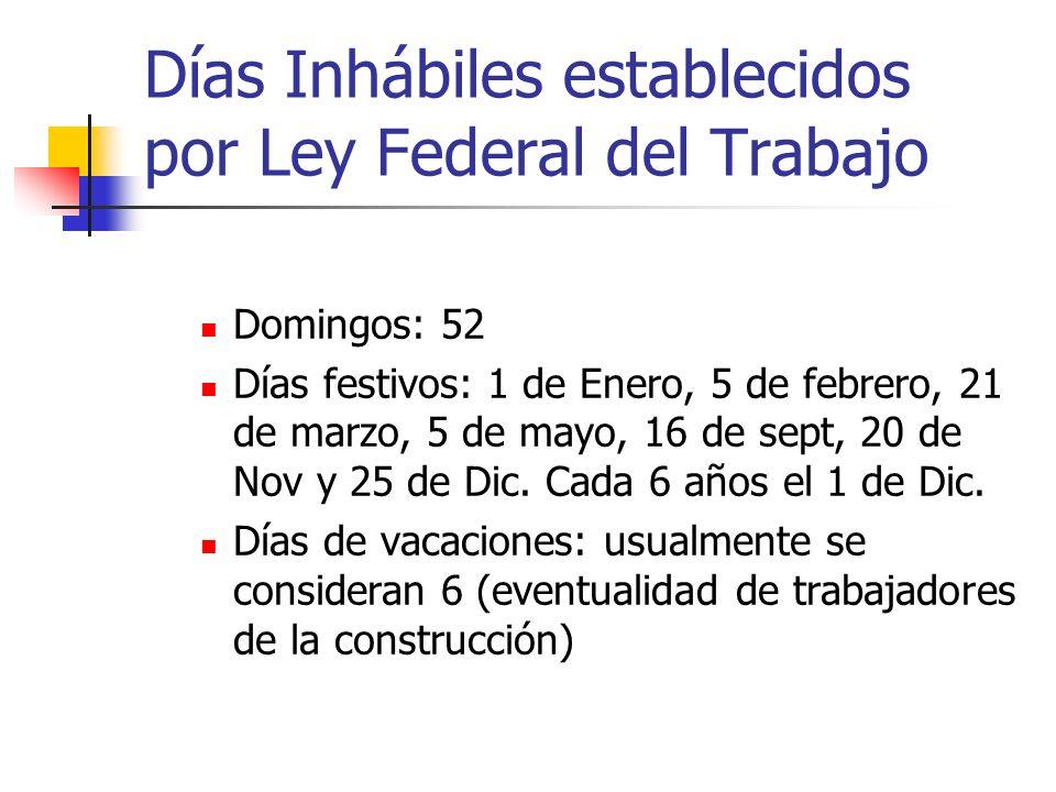 Días Inhábiles establecidos por Ley Federal del Trabajo
