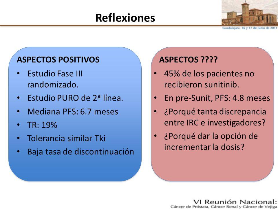 Reflexiones ASPECTOS POSITIVOS ASPECTOS