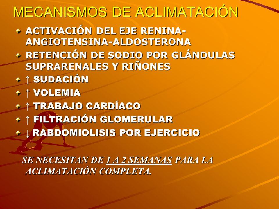MECANISMOS DE ACLIMATACIÓN