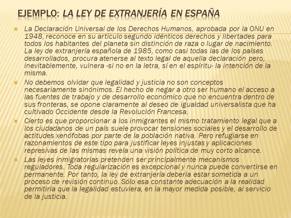 Ejemplo: La ley de extranjería en España