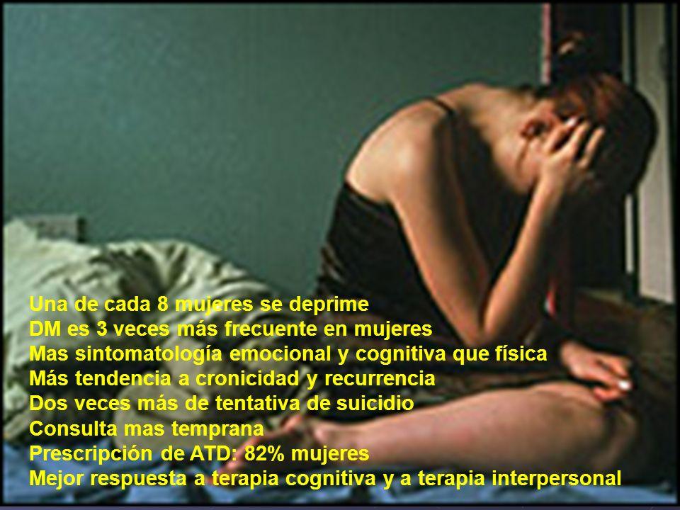 Una de cada 8 mujeres se deprime