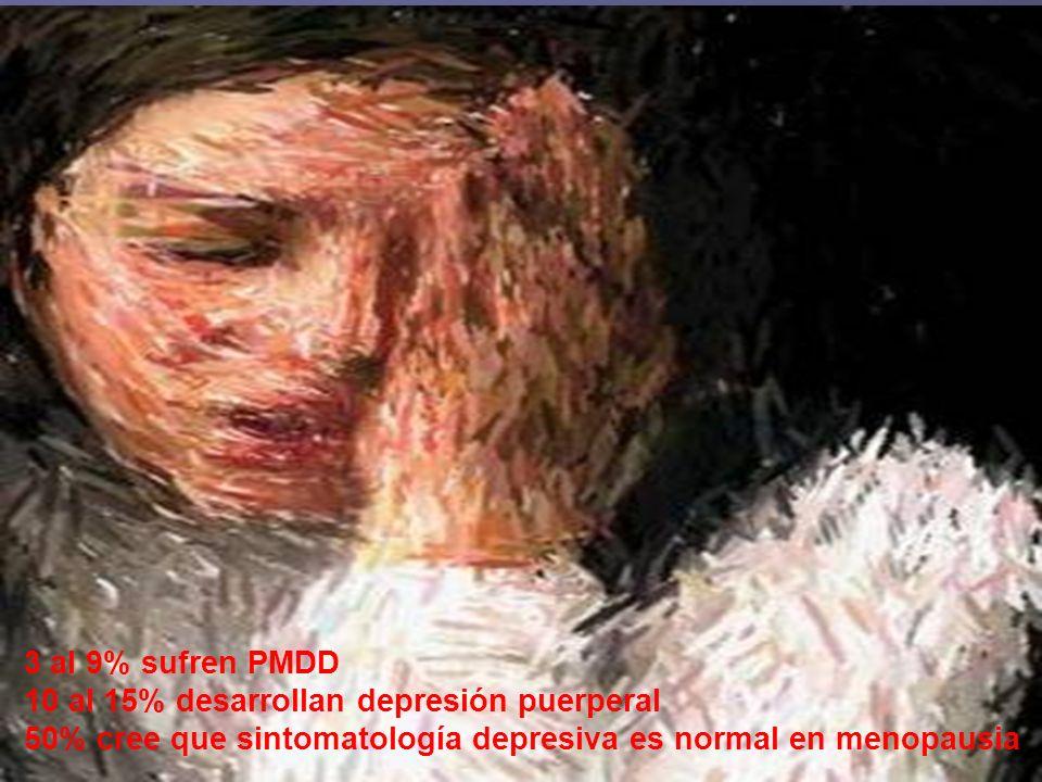 3 al 9% sufren PMDD 10 al 15% desarrollan depresión puerperal.