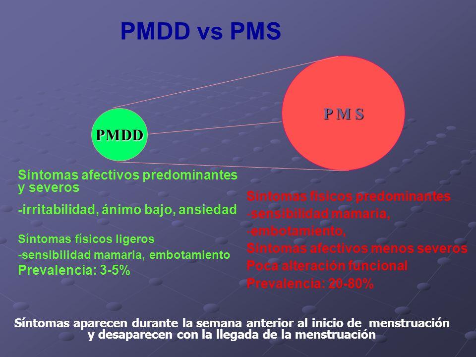 PMDD vs PMS P M S PMDD Síntomas afectivos predominantes y severos