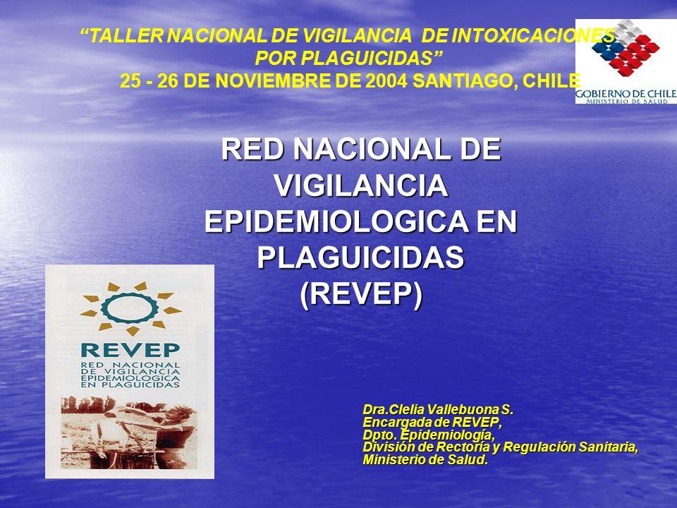 RED NACIONAL DE VIGILANCIA EPIDEMIOLOGICA EN PLAGUICIDAS (REVEP)