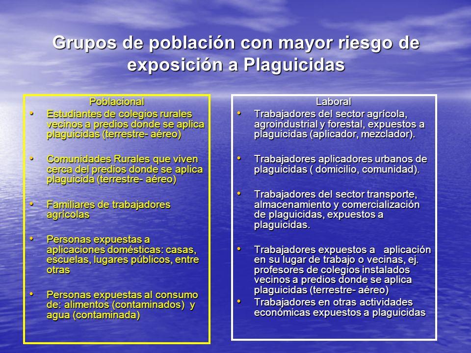 Grupos de población con mayor riesgo de exposición a Plaguicidas