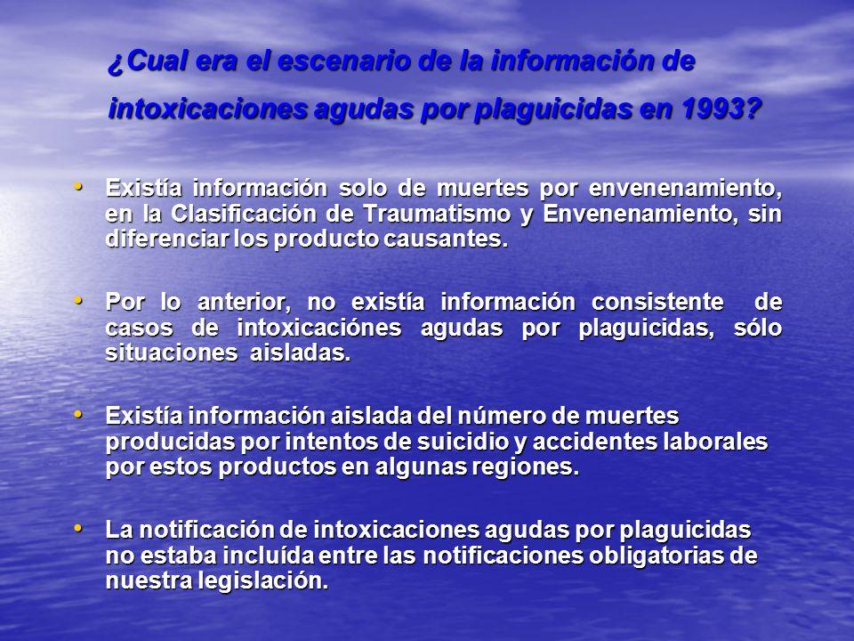 ¿Cual era el escenario de la información de intoxicaciones agudas por plaguicidas en 1993