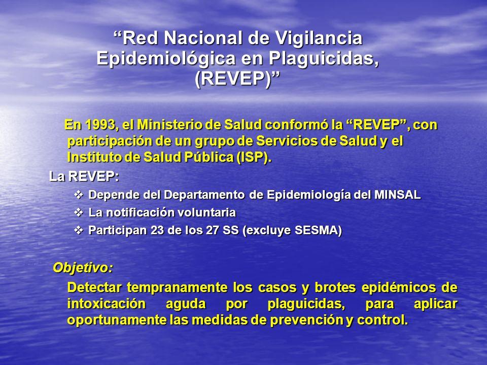 Red Nacional de Vigilancia Epidemiológica en Plaguicidas, (REVEP)