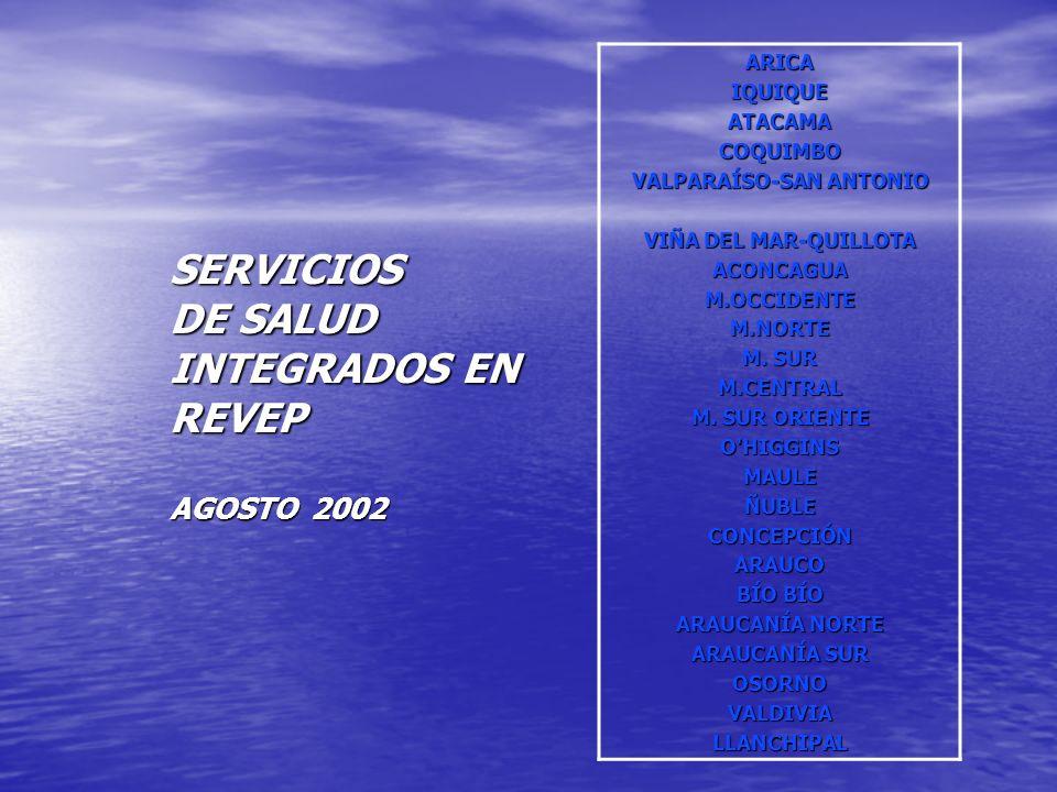SERVICIOS DE SALUD INTEGRADOS EN REVEP AGOSTO 2002
