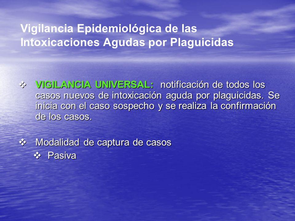 Vigilancia Epidemiológica de las Intoxicaciones Agudas por Plaguicidas