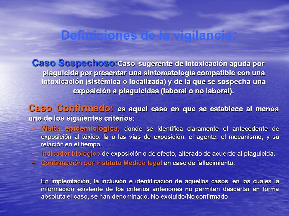Definiciones de la vigilancia: