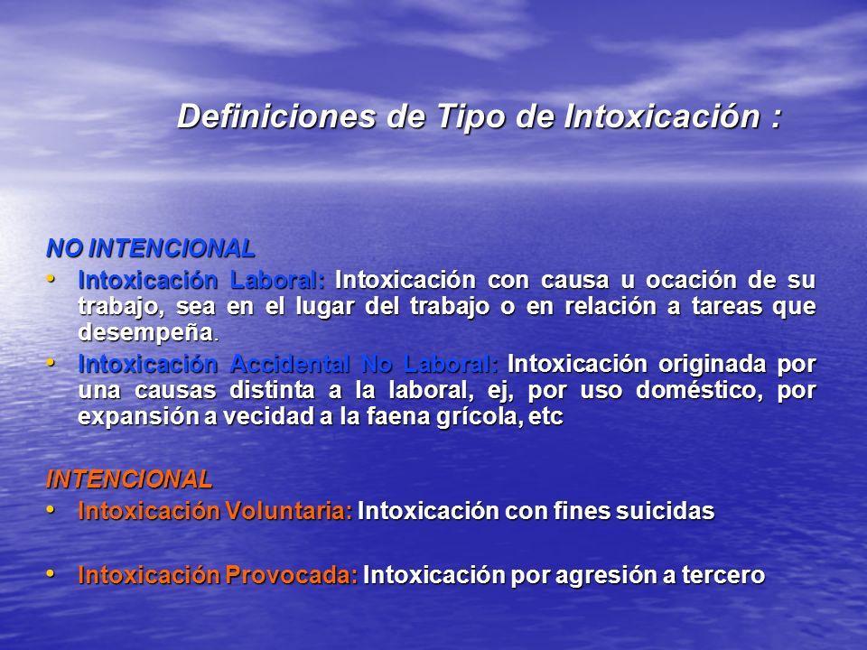 Definiciones de Tipo de Intoxicación :