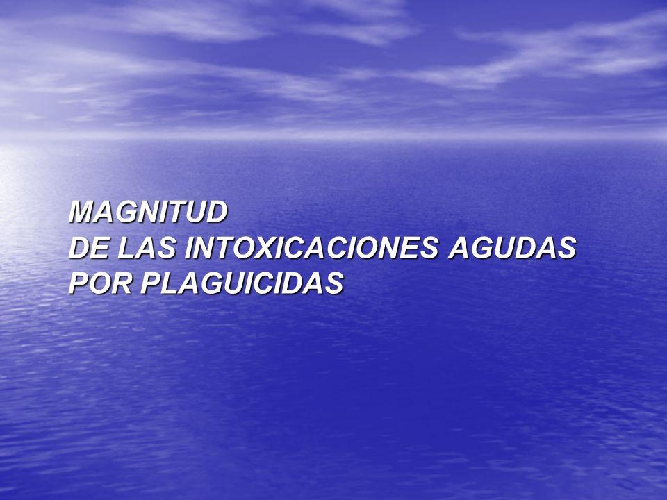 MAGNITUD DE LAS INTOXICACIONES AGUDAS POR PLAGUICIDAS