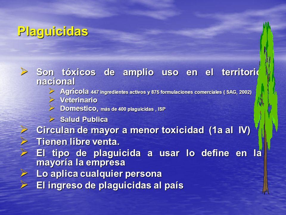 Plaguicidas Son tóxicos de amplio uso en el territorio nacional