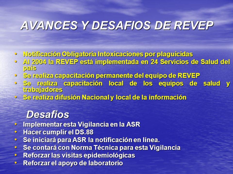 AVANCES Y DESAFIOS DE REVEP