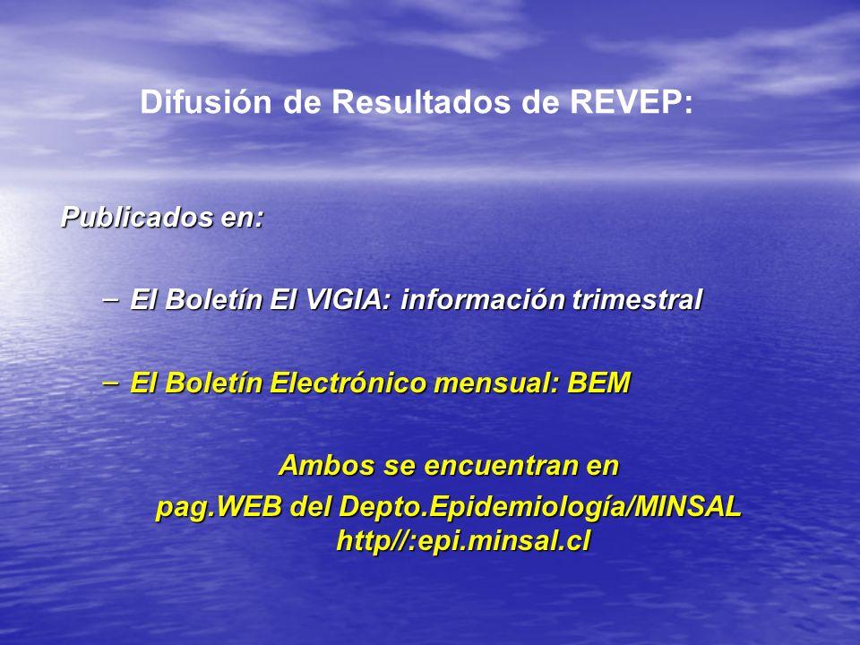 pag.WEB del Depto.Epidemiología/MINSAL http//:epi.minsal.cl