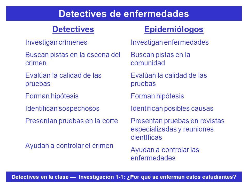 Detectives de enfermedades