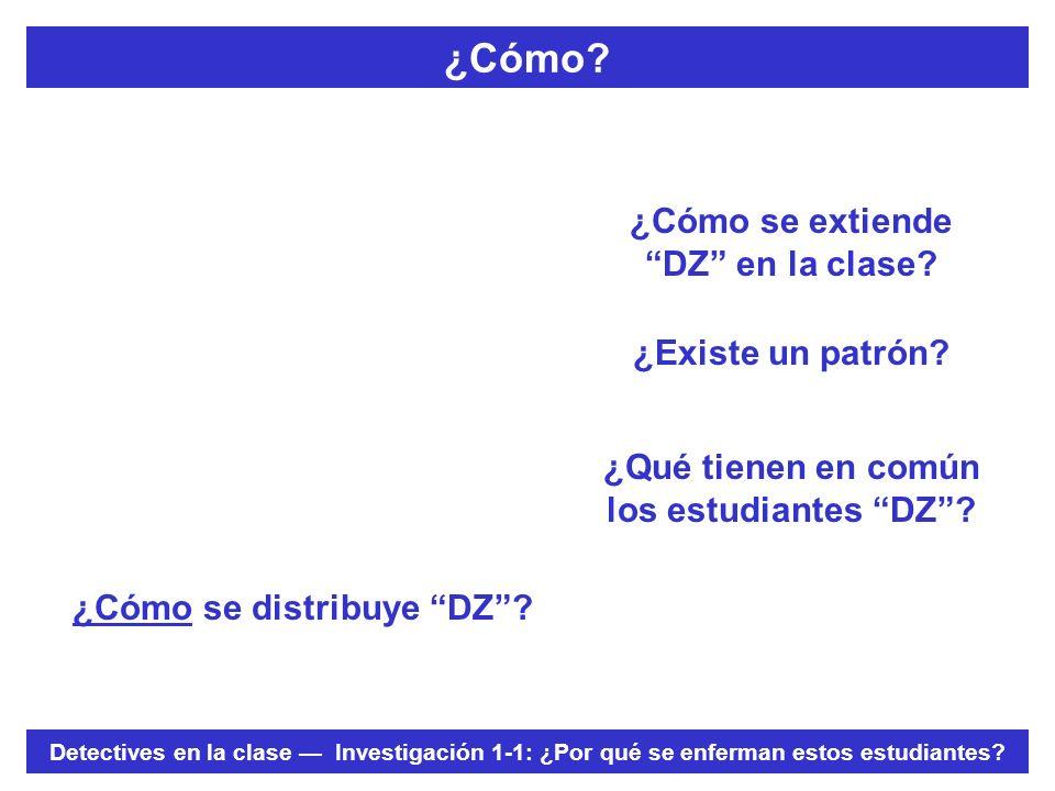 ¿Cómo ¿Cómo se extiende DZ en la clase ¿Existe un patrón