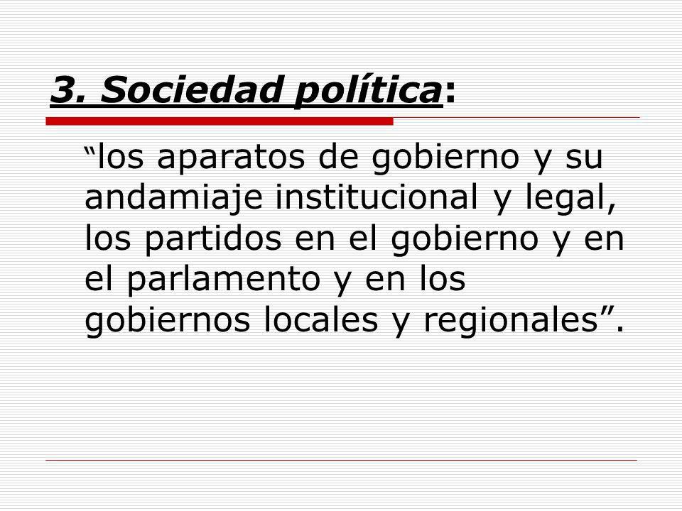 3. Sociedad política:
