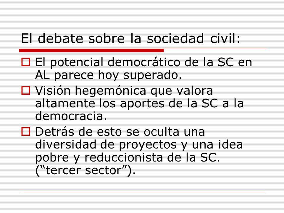 El debate sobre la sociedad civil: