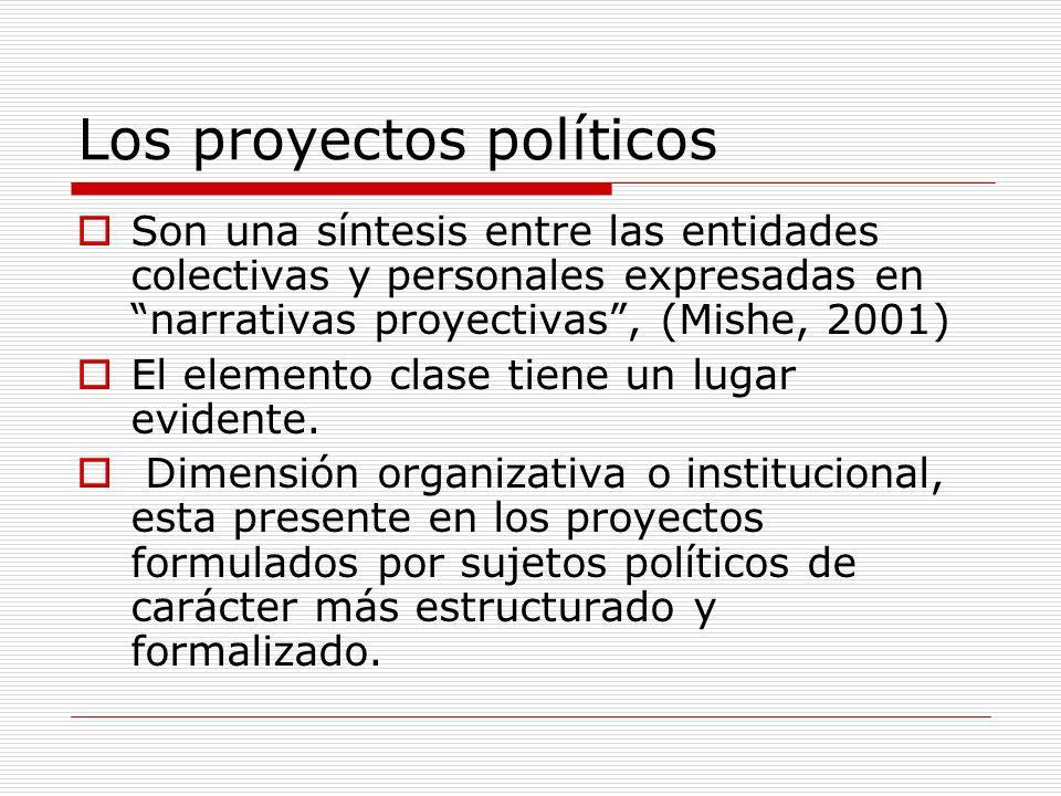 Los proyectos políticos