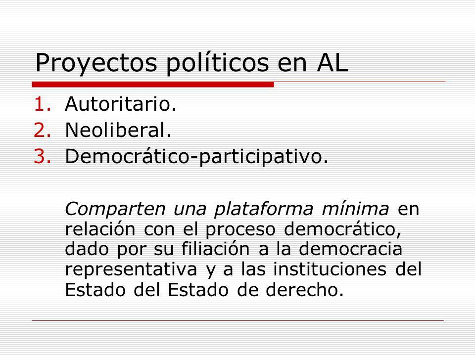 Proyectos políticos en AL
