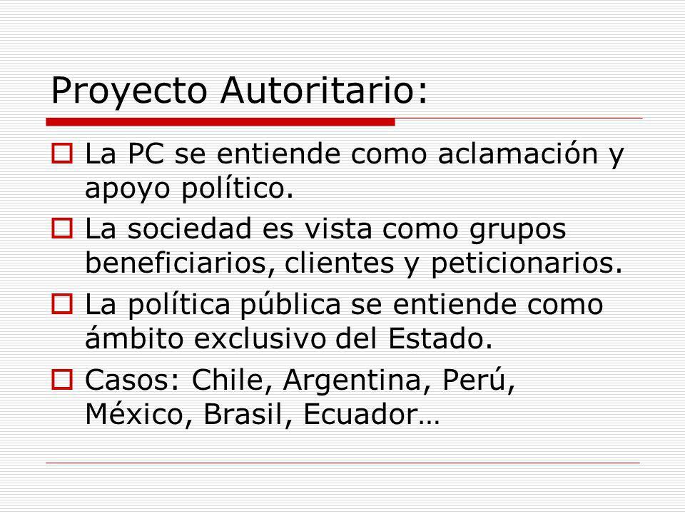 Proyecto Autoritario: